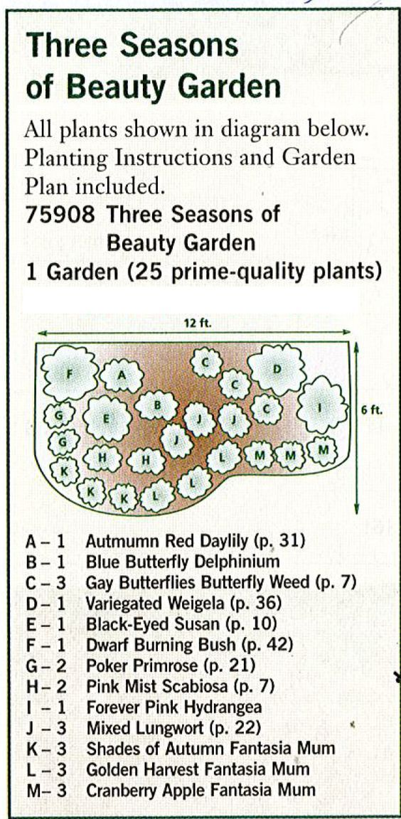 The Urban Domestic Diva Gardening Garden Plan A Week 2 Three Seasons Of Beauty
