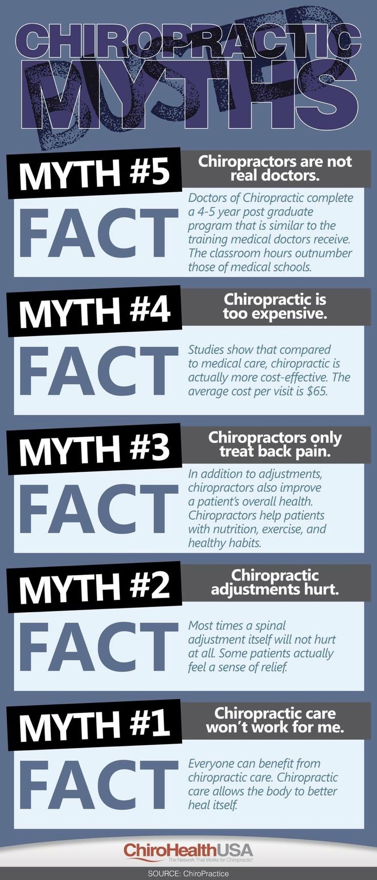 Did You Know About These Chiropractic Myths Chiropractic