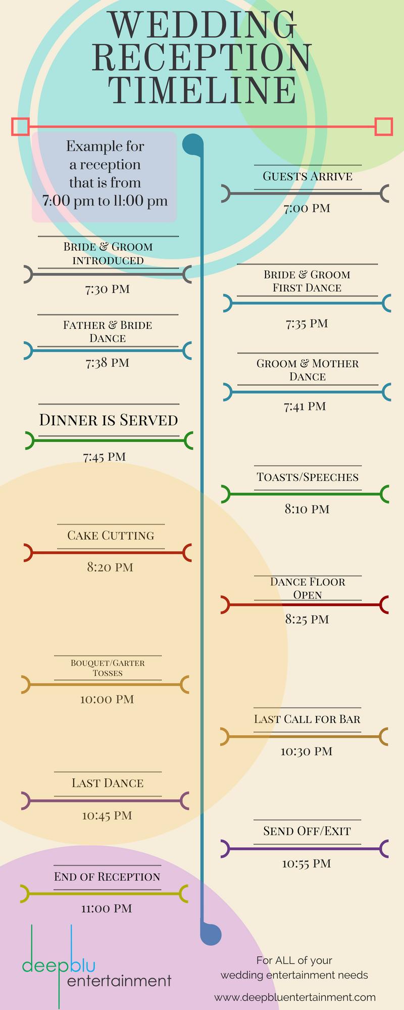 Fashion Show Itinerary Sample