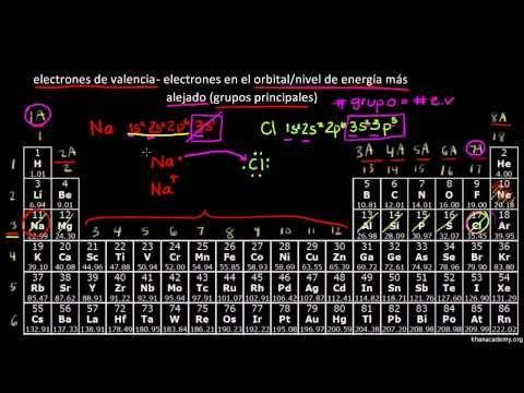 La tabla peridica electrones de valencia youtube quimica la tabla peridica electrones de valencia youtube urtaz Choice Image