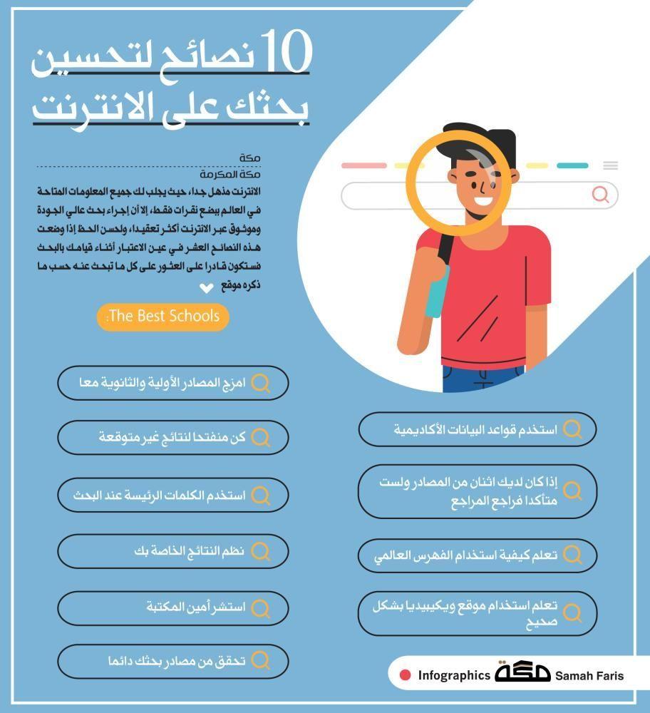 نصائح لتحسين بحثك على الانترنت10 Infographic انفوجرافيك صحيفة مكة Makkahnp School Fun Infographic School
