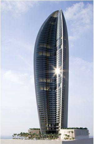 Nbk In Kuwait