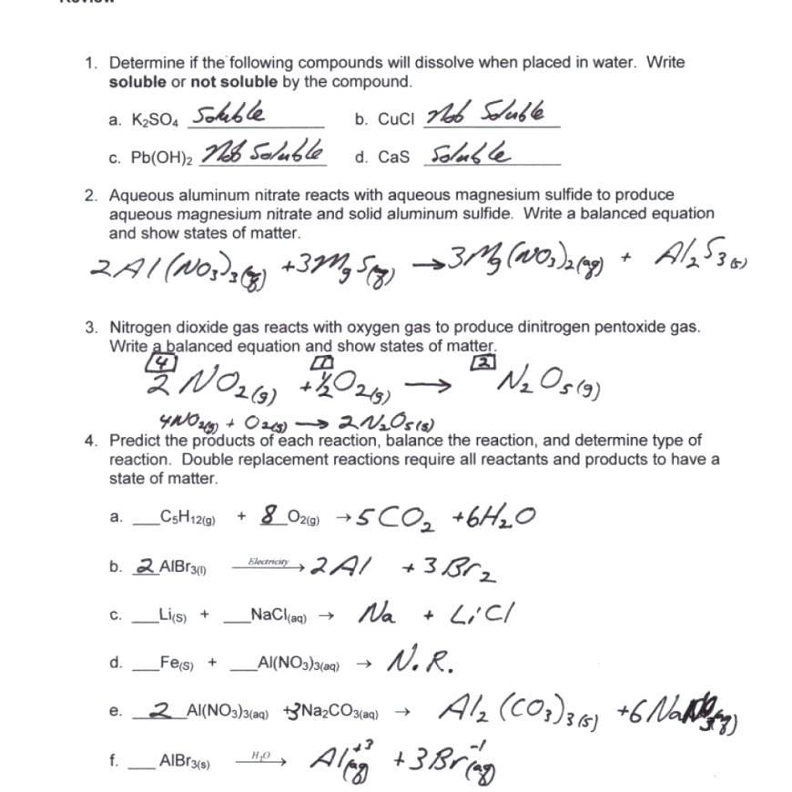 types of chemical reactions and balancing equations