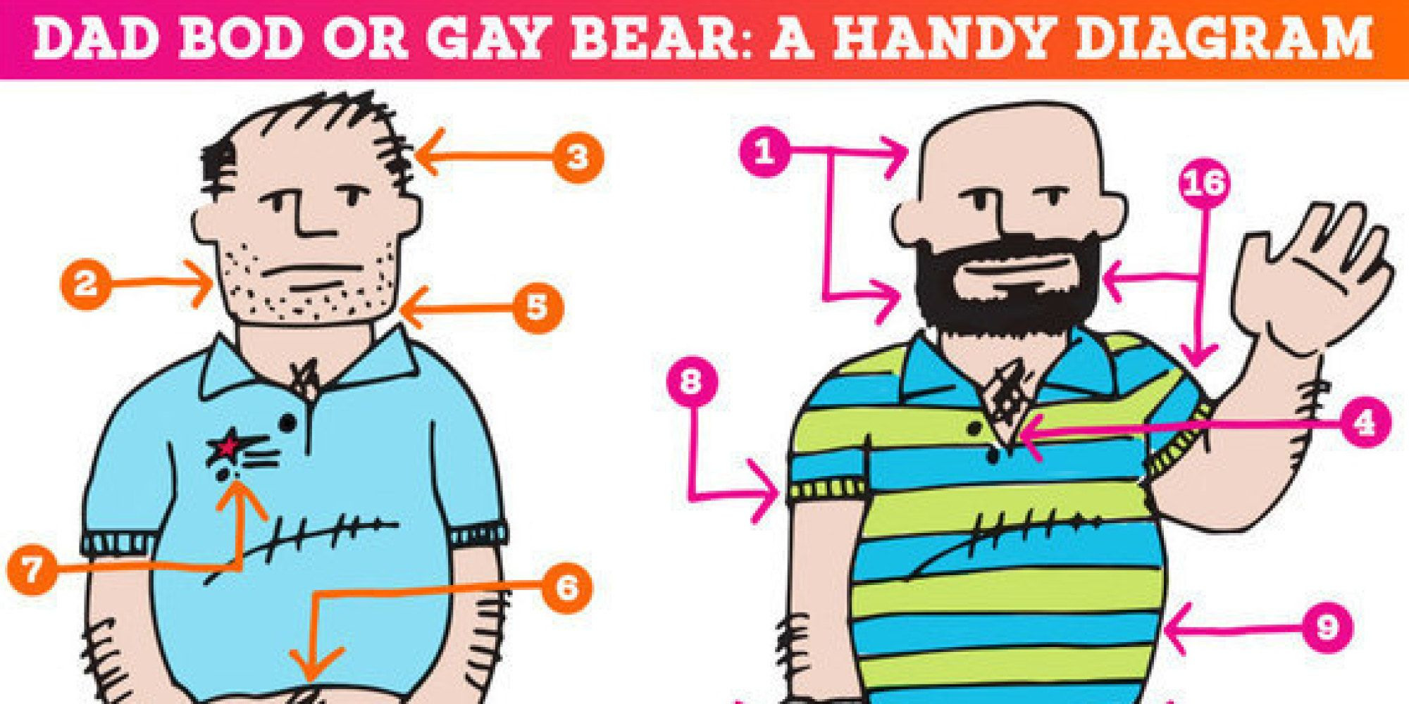 Gay male activity