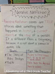 Narrative nonfiction anchor chart google search also literary picture only reading rh pinterest