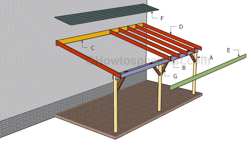How To Build An Attached Carport Diy Carport Carport Designs