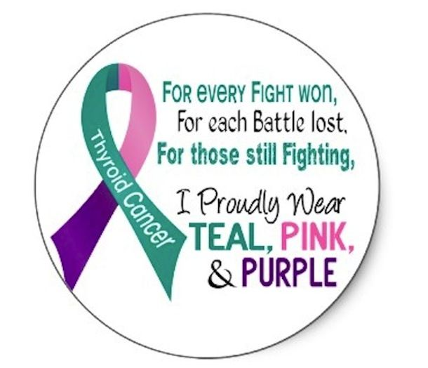 thyroid cancer awareness butterfly www pixshark com cancer awareness clipart lung cancer awareness clip art free download