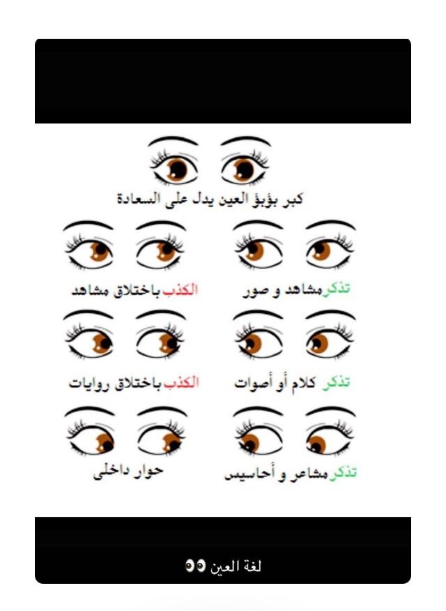 Pin By Azu On Hikam Life Skills Activities Body Language Face Reading