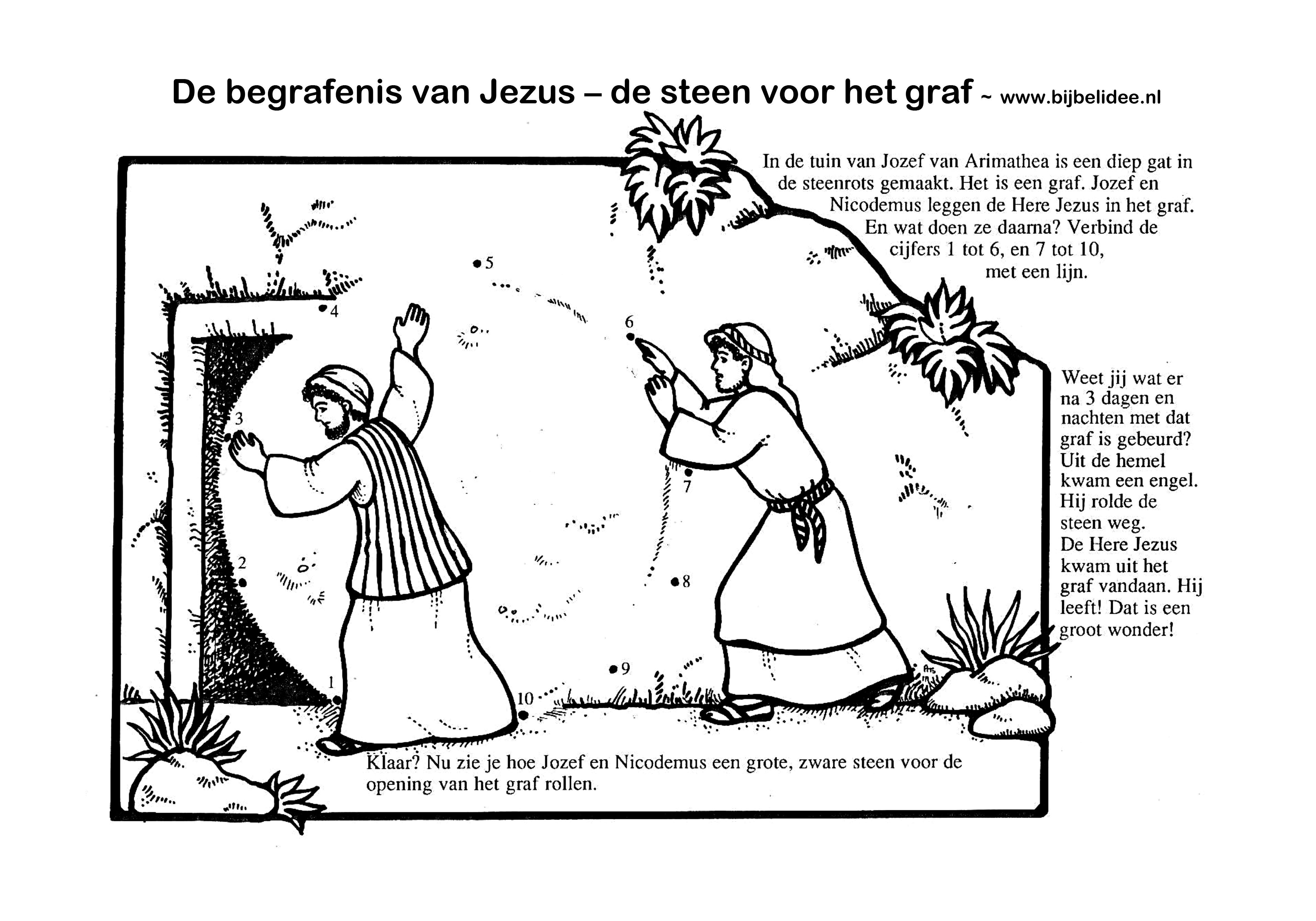 Joseph And Nicodemus Put Jesus In The Grave