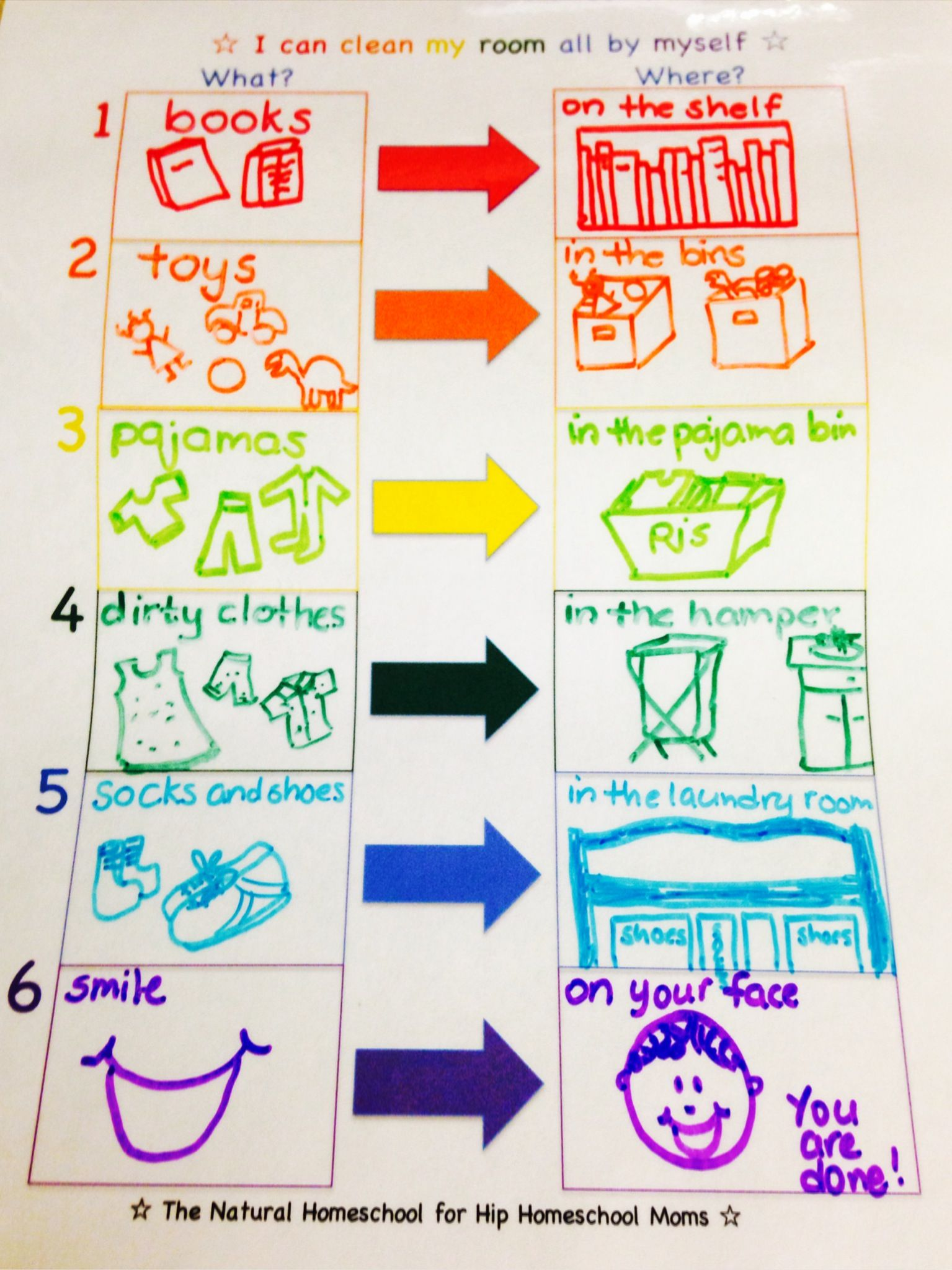 I Can Clean My Room By Myself Chart With Free Printable Kids