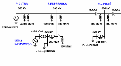 System Single Line Diagram (2 nd Part): Power Transmission