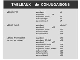 Grammaire anglaise :Tableaux des Conjugaisons   Tableau conjugaison, Grammaire anglaise