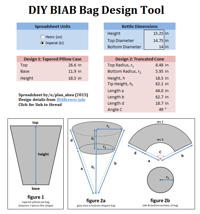 DIY BIAB Bag Design Tool - Home Brew Forums | Brewing | Pinterest ...
