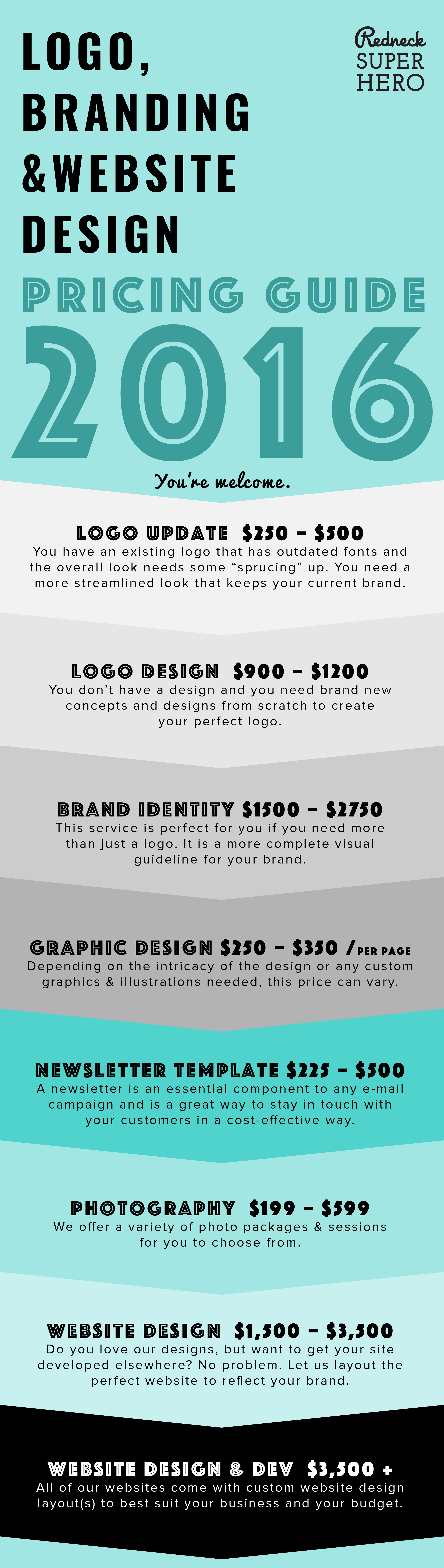 Pricing Infographic Website Design Pricing Graphic Design Business Freelance Graphic Design