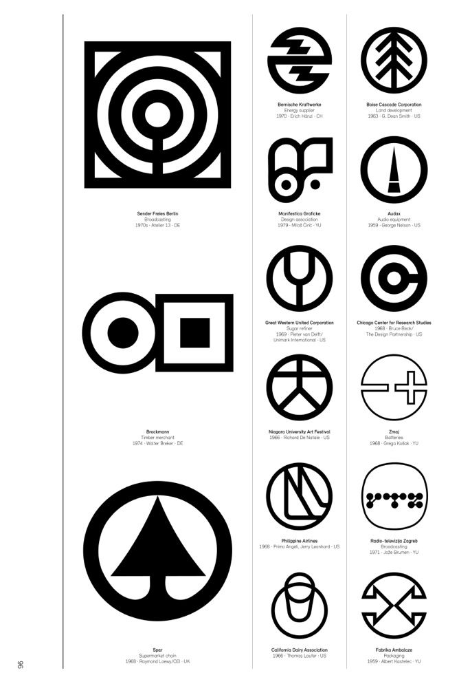 Logo Modernism Is A Brilliant Catalog Of What Good Corporate