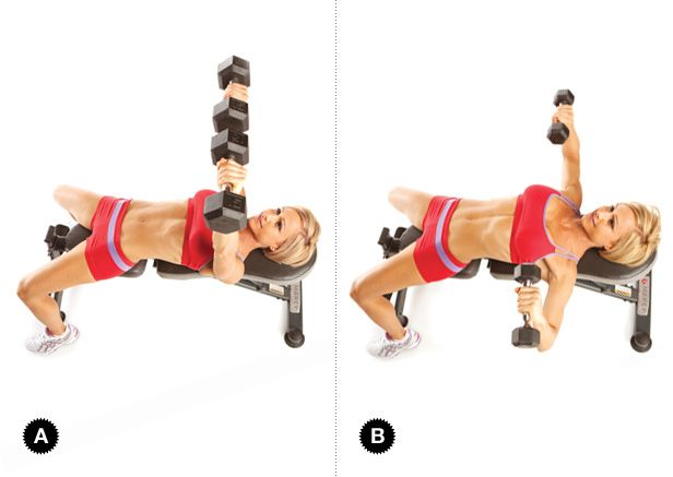 Flat Dumbbell Chest Press Tips Breath Out As You Push