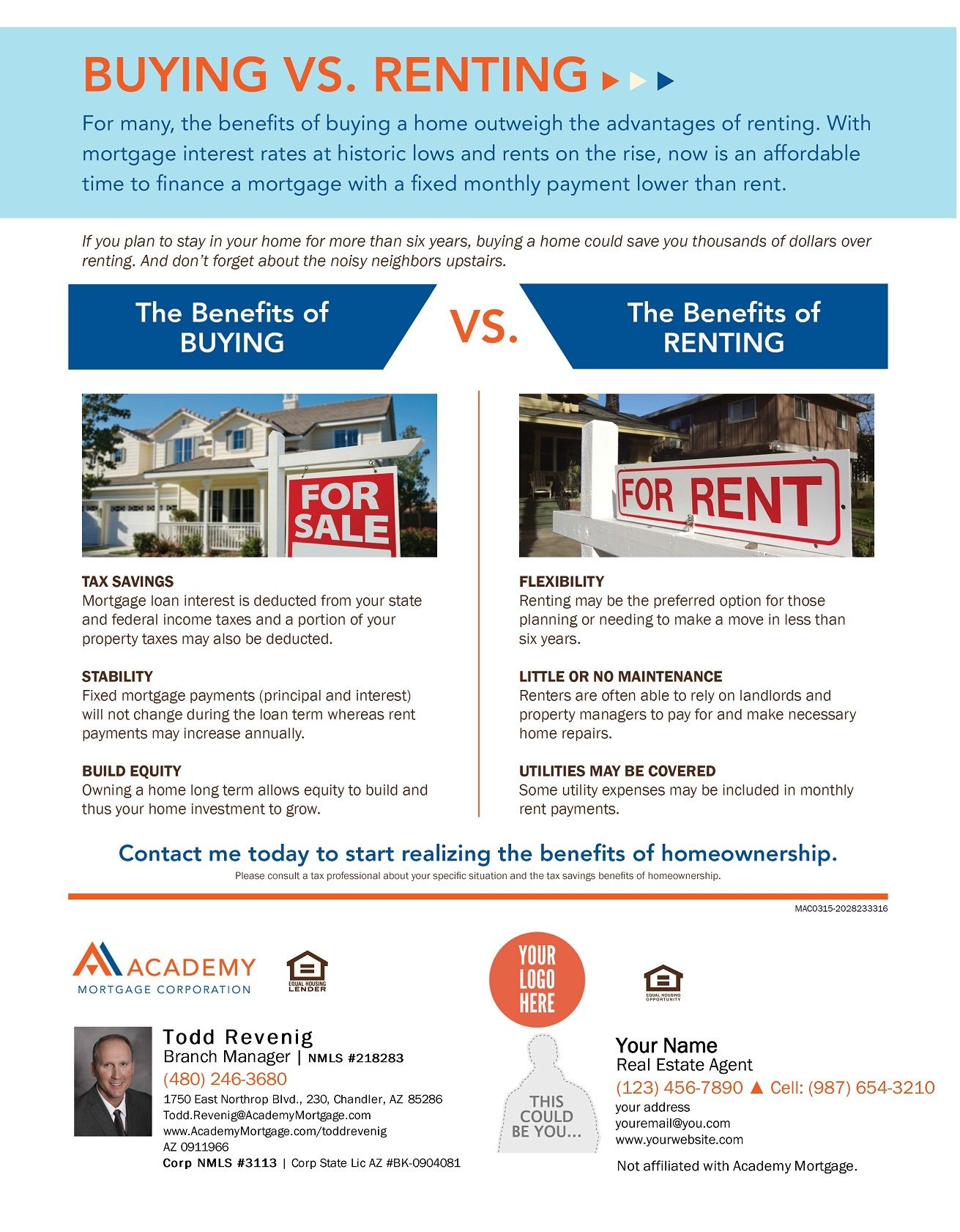 Buying vs renting essay