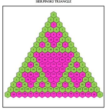 Exploring Pascal S Triangle Pascal S Triangle Triangle Exponents