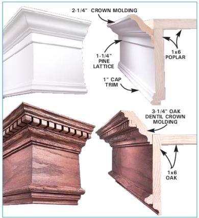 Cornice profiles | Cornices | Trim carpentry, Window cornices, Wood