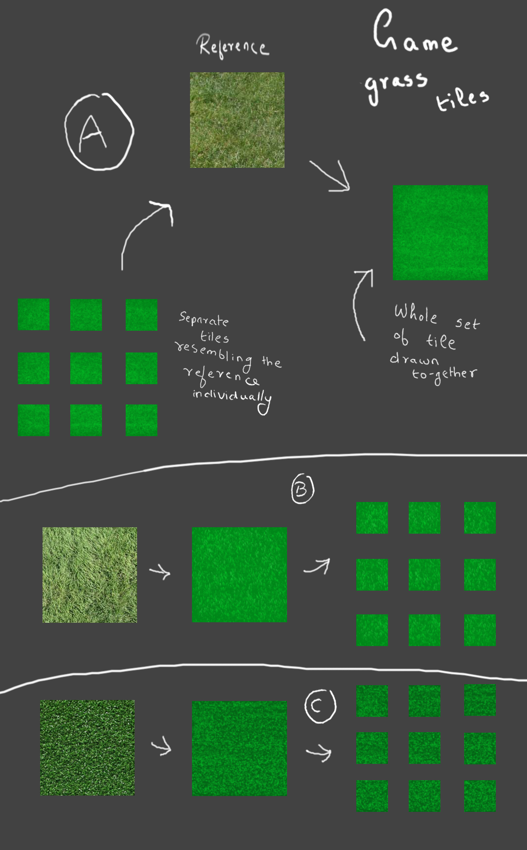 This Shows you how to take reference to make simple grass
