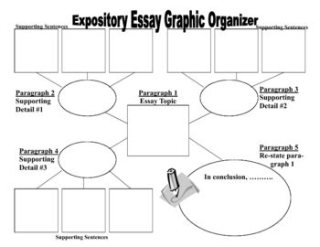 expository essay informative process