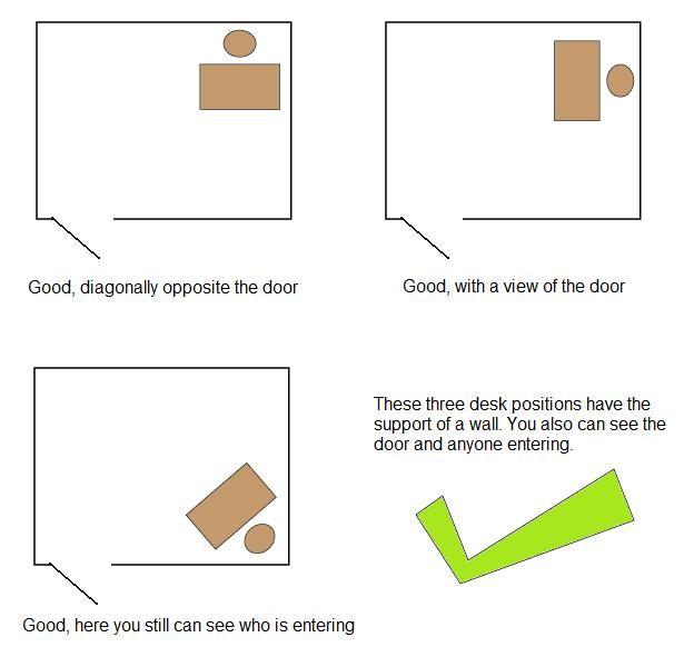 How to arrange a bedroom feng shui pinterest schlafzimmer feng shui - Feng shui arbeitszimmer ...