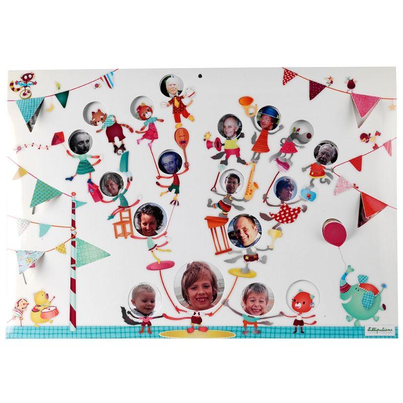 Ce cadre photos g n alogique par lilliputiens s 39 accroche for Chambre de la famille