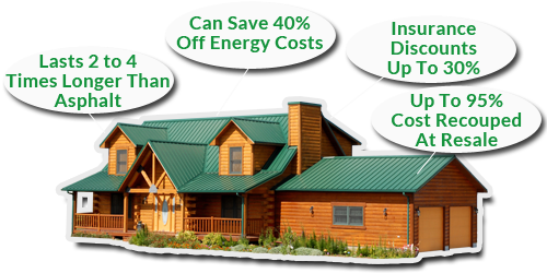 True Cost Of A Metal Roof Metal Roof Cost Fibreglass Roof Roof Architecture