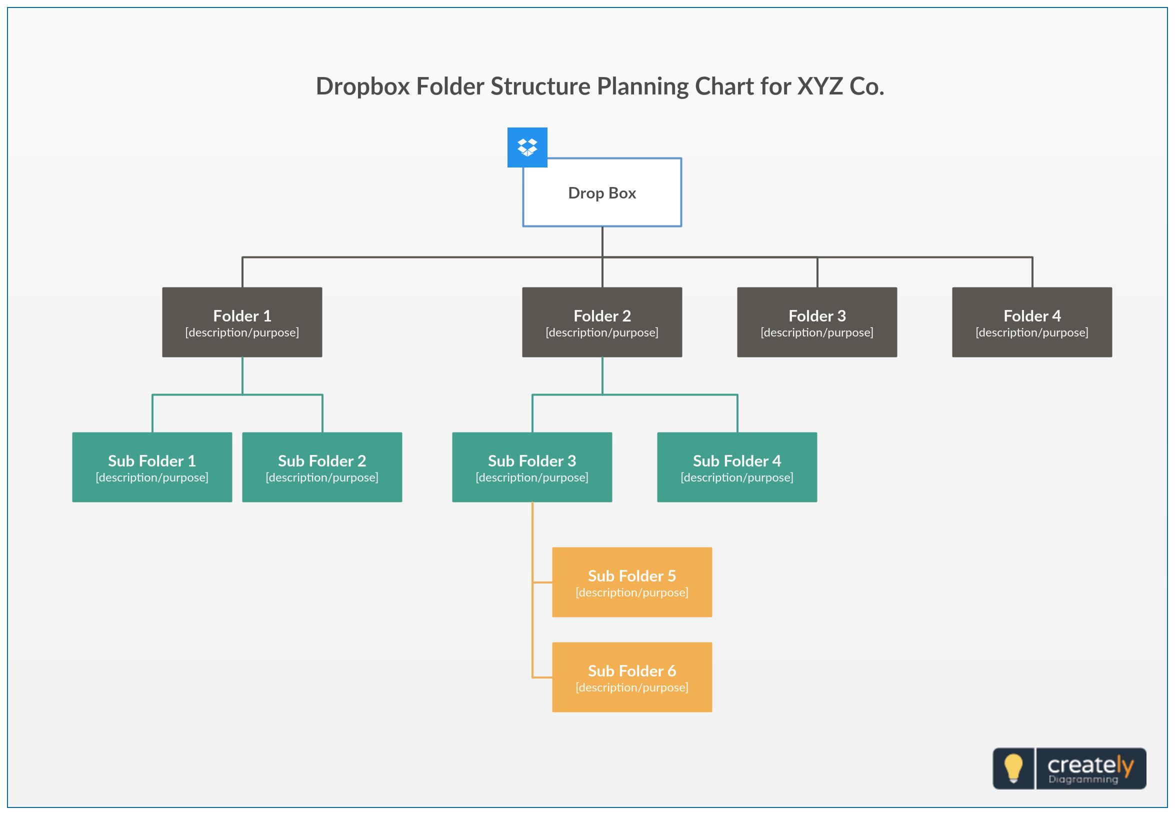 Dropbox Folder Structure Template Is The Way Drive Is Organized And How Files And Folders Are Displayed To The User Fil Org Chart Organizational Chart Dropbox