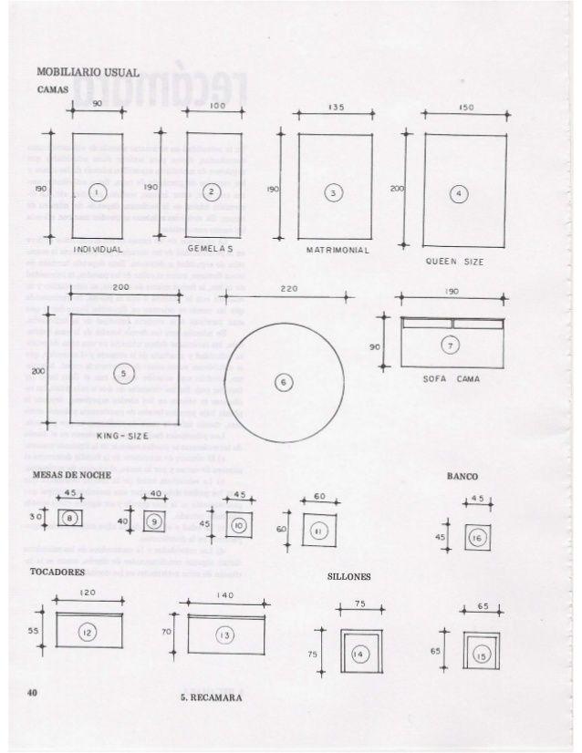Las medidas de una casa xavier fonseca mobiliario for Mobiliario para planos