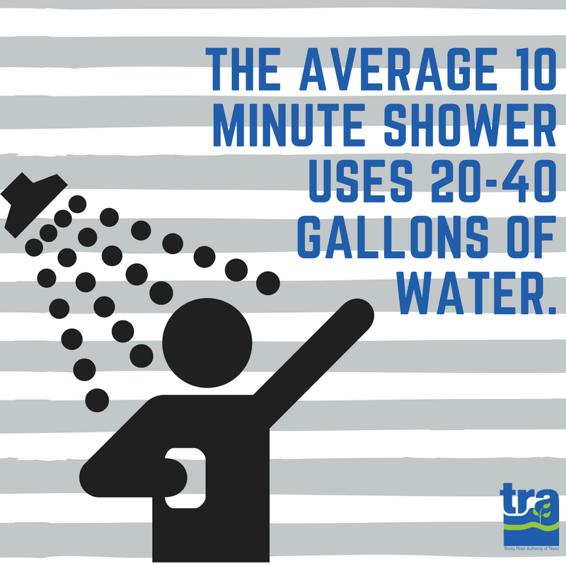 Save Water Take Shorter Showers Water Conservation With Images Save Water Gallon Of Water Water
