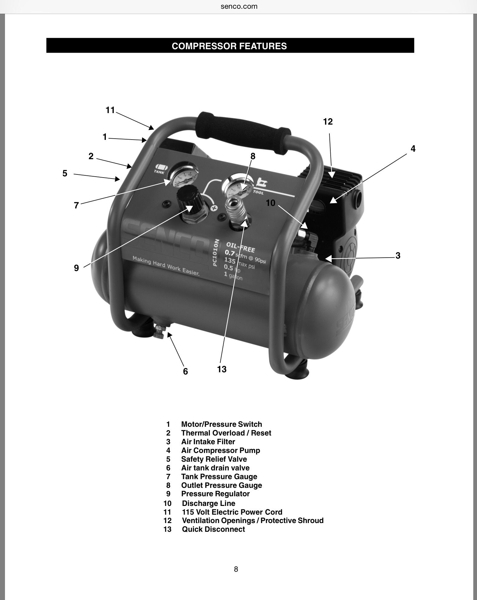 0.98 Know more 1/4'' 8KG BSP Air Compressor Safety