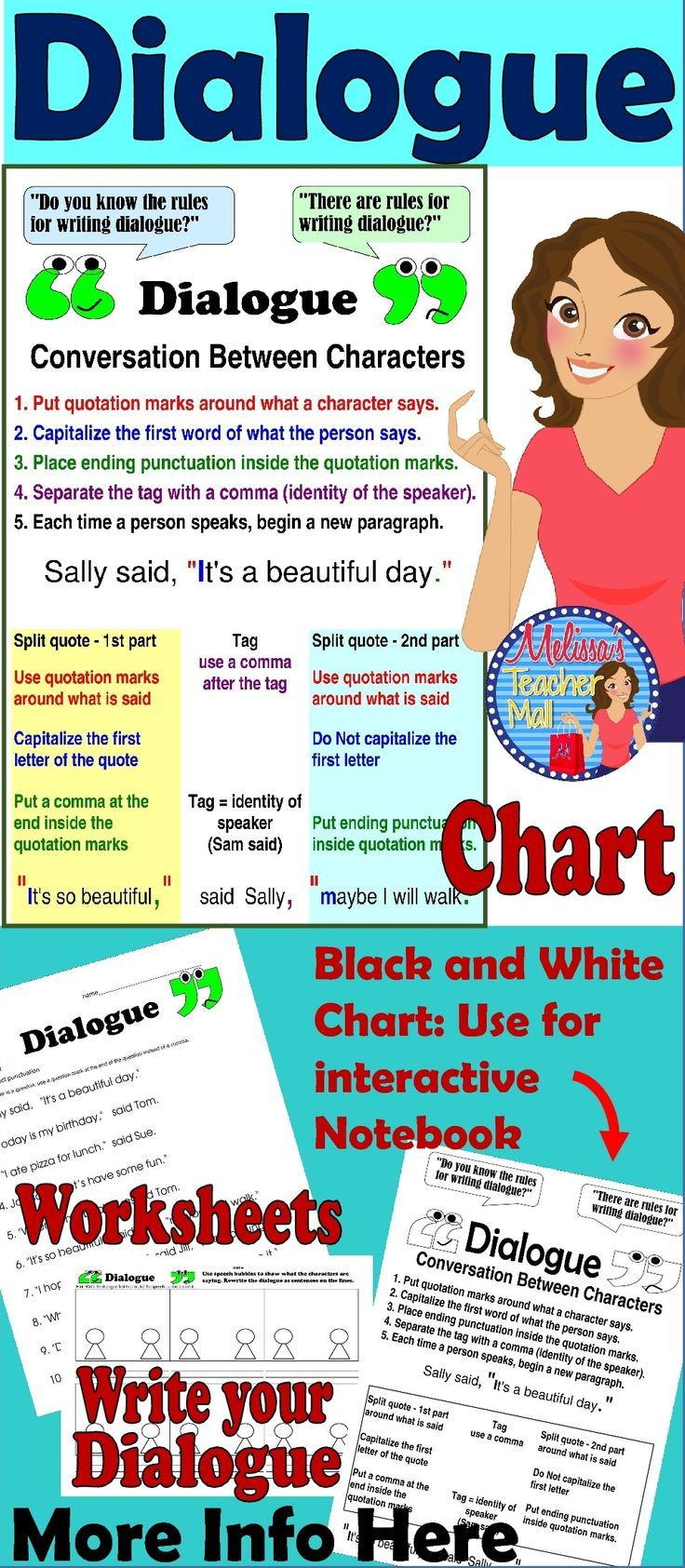 Writing Dialogue, Punctuation and Capitalization Rules | Education ...