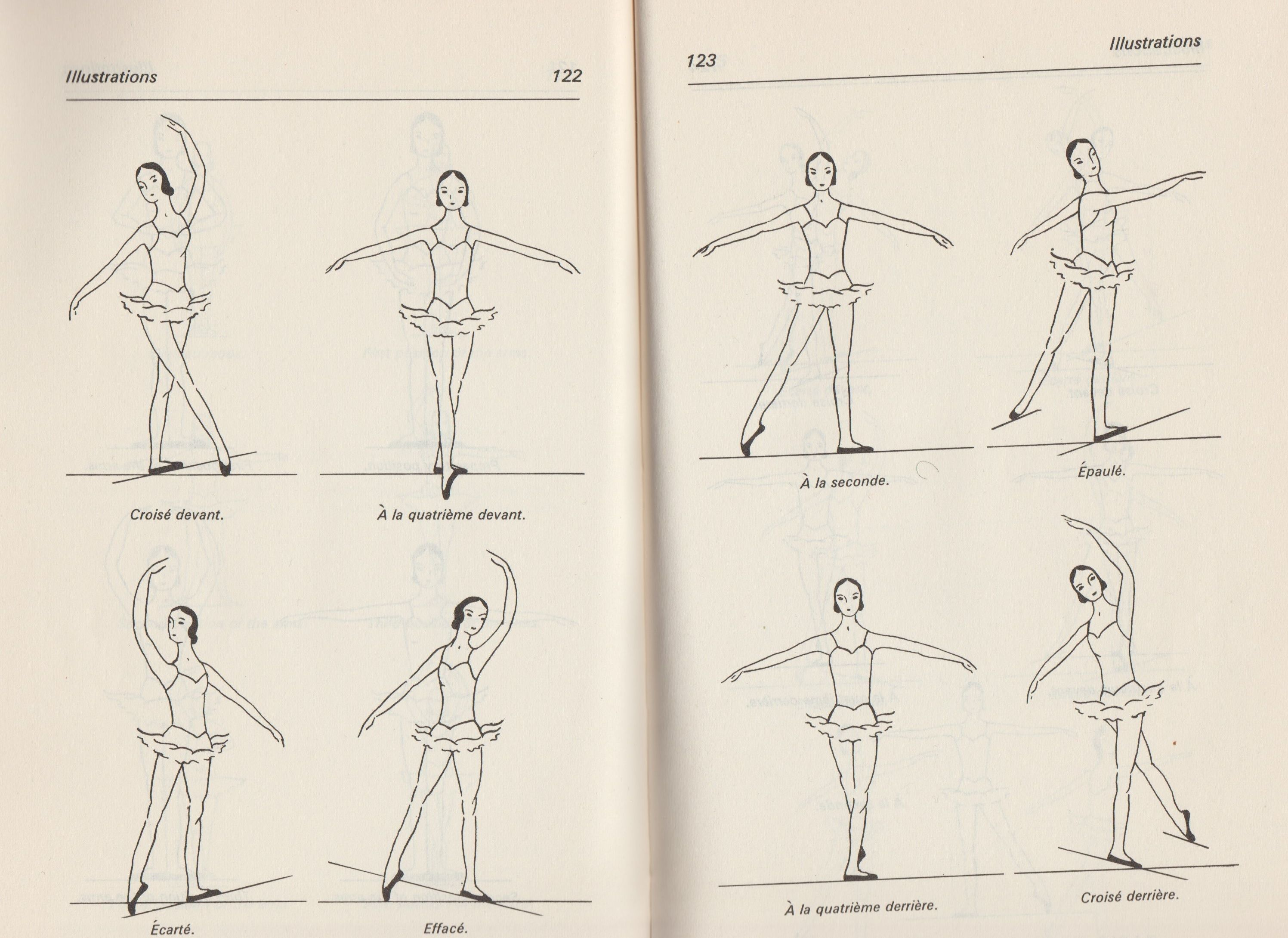 Basic Positions Of The Body Cecchetti Method Pages 122 123 Grant G 1967 Technical Manual And Dictionary Of Classical Ballet Ballet Positions Positivity