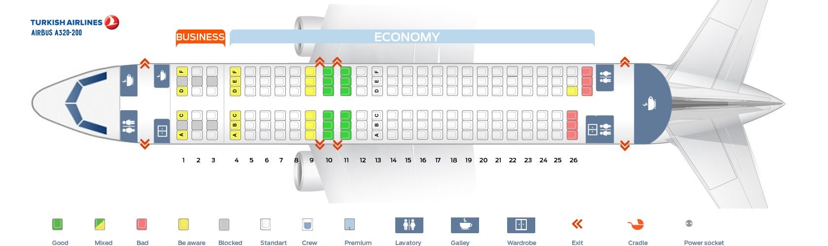 Turkish Airlines Fleet Airbus A320 200 Details And Pictures Interior