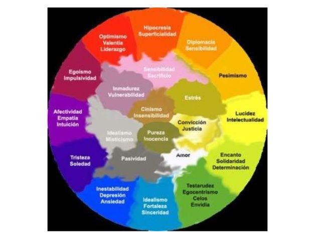 Resultado de imagen para los colores pueden curar enfermedades