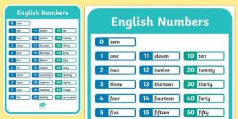 Poster D Affichage Les Nombres En Anglais Numbers Discussion Prompts English