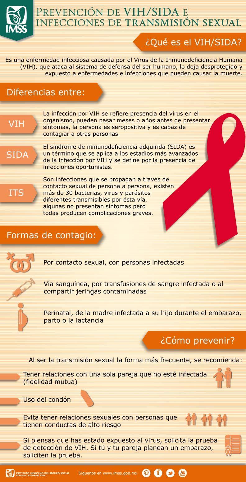 prevencion del sida y sintomas de diabetes