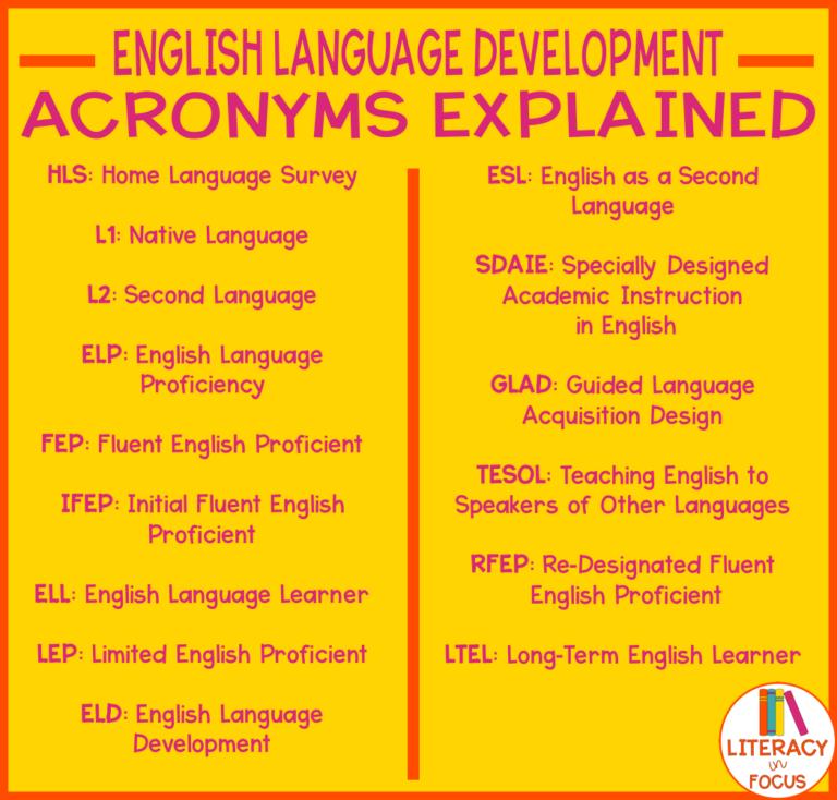 15 Common ELD Acronyms Explained English language