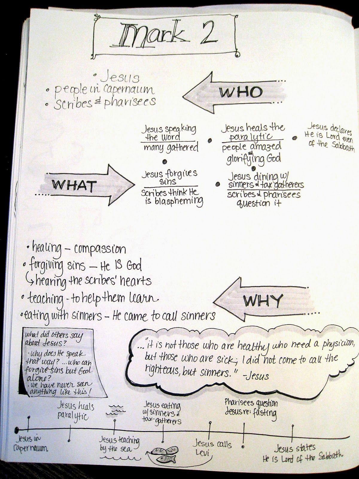 Blogging About Bible Study Raising Boys Integrity