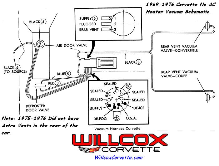 You Searched For Willcox Corvette Inc Corvette 1976 Corvette Willcox
