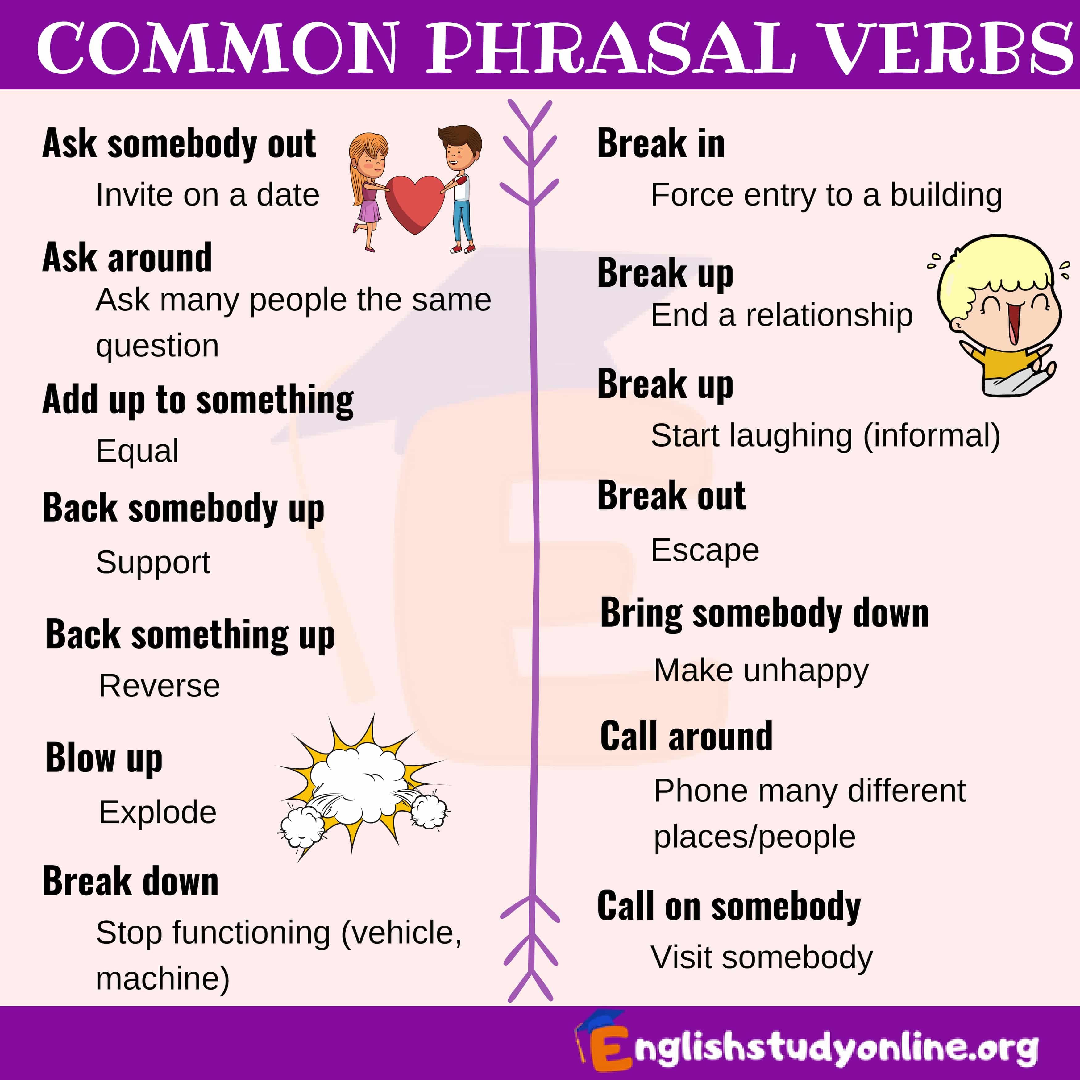 Phrasal Verbs Kids Sight Words Learn French Learn English Vocabulary [ 3500 x 3500 Pixel ]