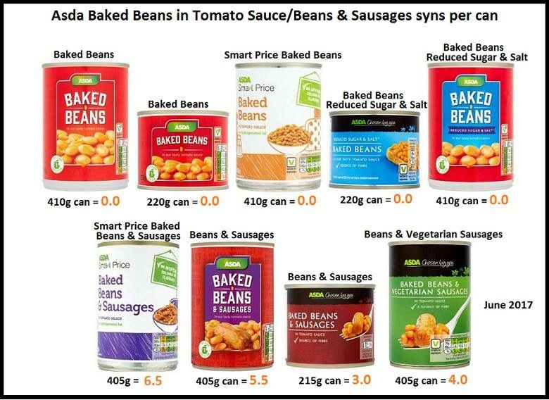 Syn Change Asda Smart Price Beans With Sausages Slimming World