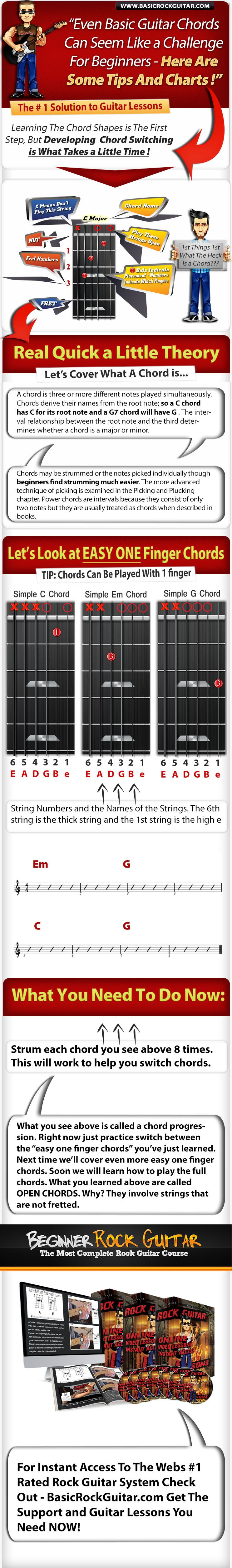 Guitar Lessons For Beginners Beginners Can Learn How To Switch