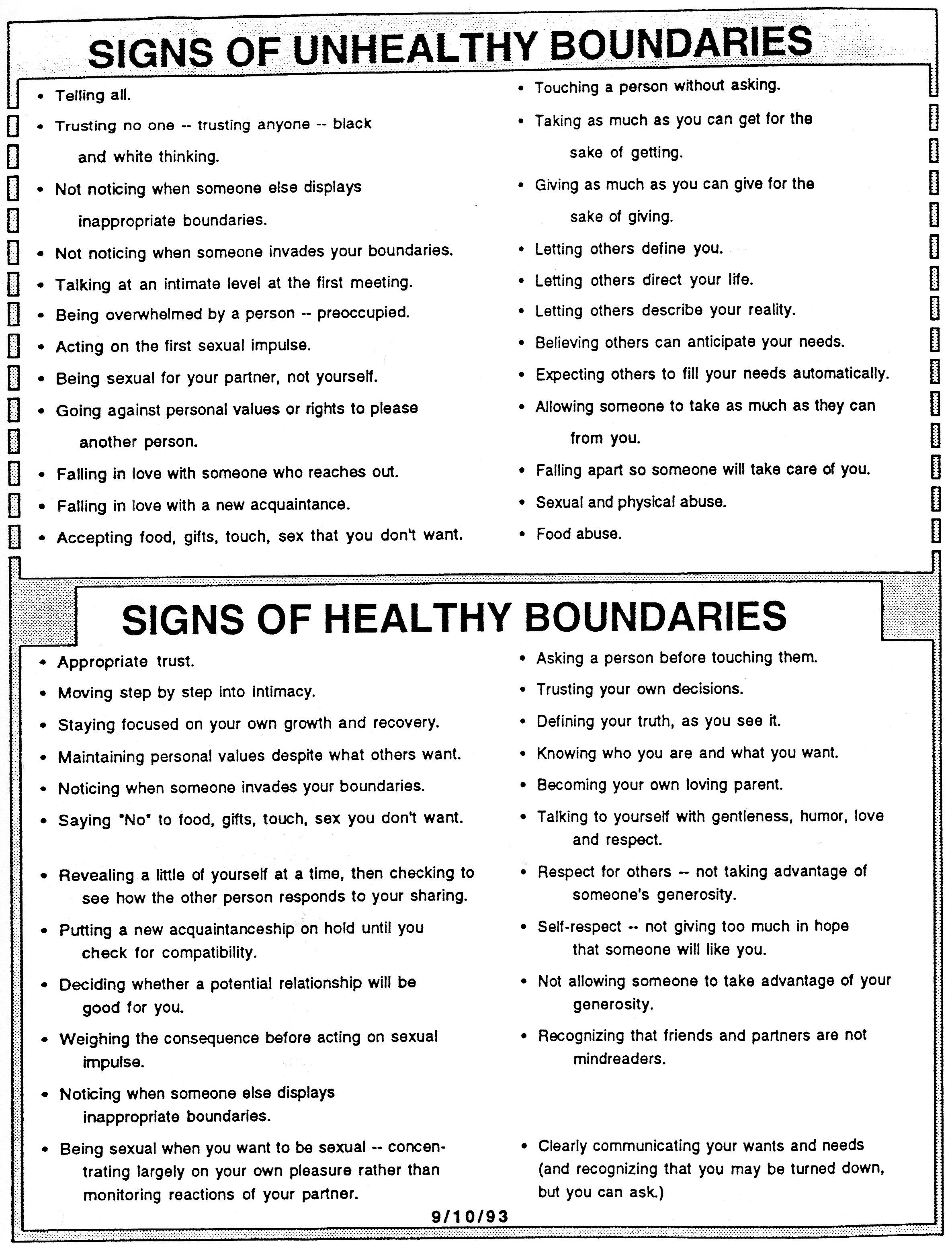 Characteristics of unhealthy and healthy boundaries ...