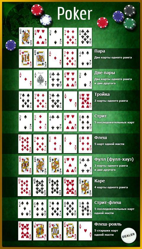 Играть онлайн во флэш игру покер техасский холдем флеш игр бесплатные игровые аппараты онлайнi