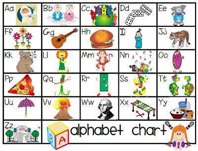 Going Back to Kinder Updated Alphabet Chart and Posters Spanish - spanish alphabet chart
