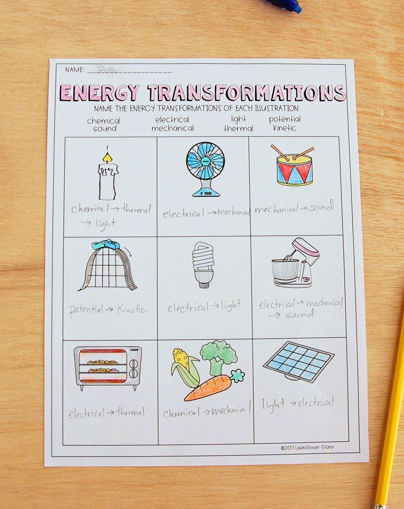 medium resolution of Energy Transformations Worksheet   Energy transformations