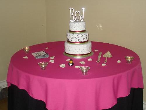 Cake Table Setup Birthday Candles Parties Birthdays Party
