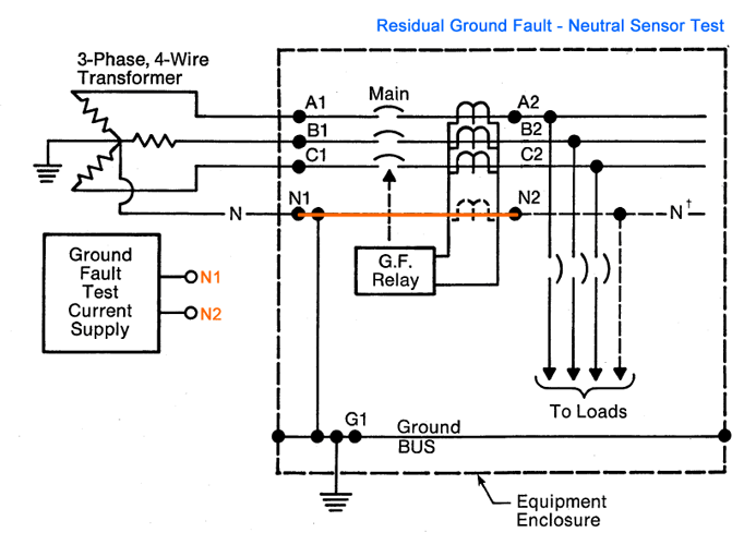 Pin On Protective Relays